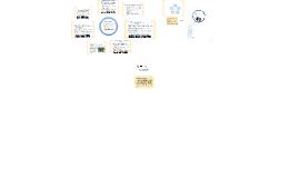 DIE-UNAH Informe de gestión y resultados 2015