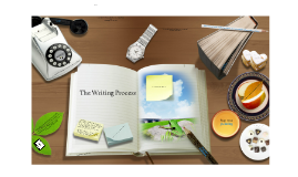 Copy of WritingProcess