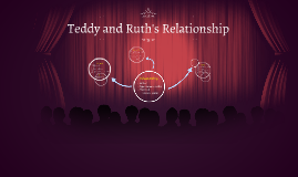 Teddy and Ruth's Relationship