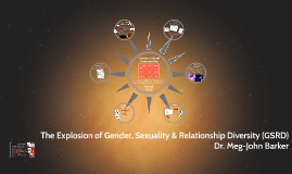 The Explosion of Gender, Sexuality & Relationship Diversity
