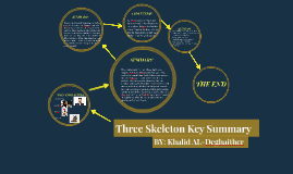 Wise old women summary by khalid aldeghaither on prezi three skeleton key ccuart Choice Image