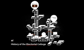 History of the Electorial College
