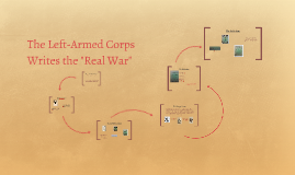 The Left-Armed Corps