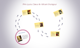 Obras principales de William Shakspear