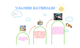 Copy of valores materiales fundetec