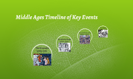 Middle Ages Timeline of Key Events