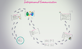 2221: Intro to Comm (chapter 1)