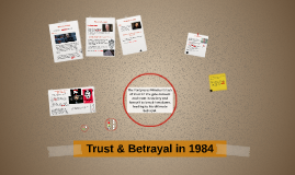 betrayal in 1984 In this lesson, we will discuss george orwell's novel, '1984' after a brief summary of the plot and the characters, we will discuss and analyze a.