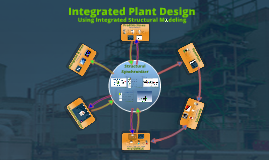 Integrated Plant Design