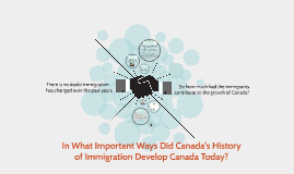 In What Important Ways Did Canada's History of Immigration Develop Canada Today