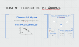 TEMA 9: TEOREMA DE PITÁGORAS.