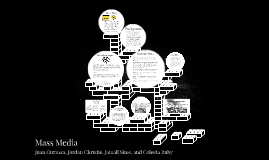Copy of Mass Media