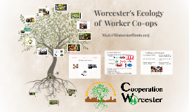 Copy of Worcester's Ecology of Sustainable Worker Co-ops