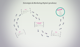 Estratégia de Marketing Digital (produtos)