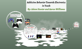 Copy of Addictive Behaviour Towards Electronics in Youth
