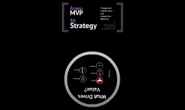 From MVP to Strategy: Thoughts on product value and competitive dynamics