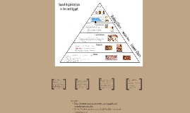 organization and management in ancient egypt Project management as perceived from ancient egyptian projects  project management large scale organization  the art of ancient egypt, 1st edition, london .