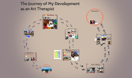 The Journey of My Development as an Art Therapist