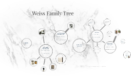 Weiss Family Tree