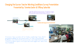Teacher Working Conditions Presentation