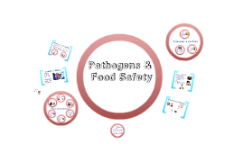 Copy of Pathogens and Food Safety