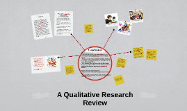 A Qualitative Research Review