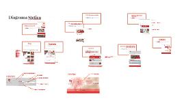 Diagrama Stetica