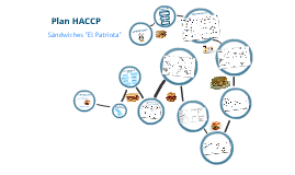 Copy of Plan HACCP