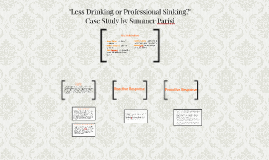 """""""Less Drinking or Professional Sinking?"""""""