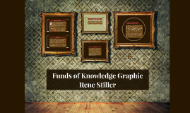 Funds of Knowledge Graphif