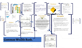 Common Wealth Bank [Case study]