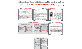 Critical Race Theory, Multicultural Education, the the ...