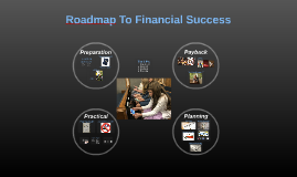 Roadmap To Financial Success