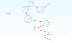 Presentatie Proefwerk en PDF
