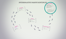 INTERROGATIVE PASSIVE SENTENCES