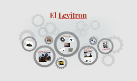 El Levitron