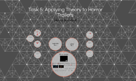 Task 5: Applying Theory to My Horror Trailer