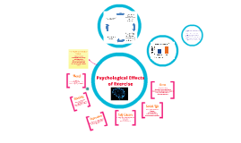Psychological Effects of Exercise