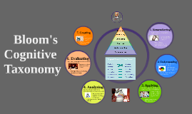 Intro Teach Bloom's Cognitive Taxonomy