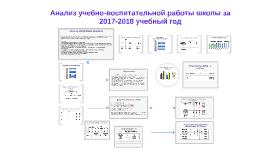 Анализ учебно-воспитательной работы школы за 2017-2018 учебн