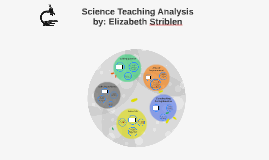 Science Teaching Analysis