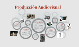Produccion Audiovisual