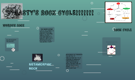 DYNASTY'S ROCK CYCLE