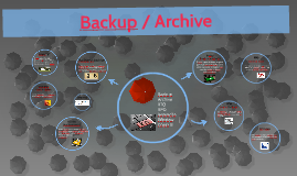 Copy of Backup / Archive