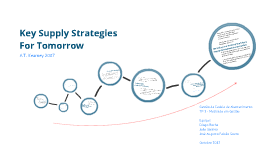 Key Supply Strategies For Tomorrow