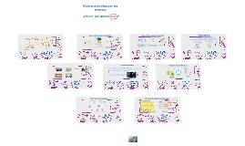 Comunicación Visual: Mapas Mentales en la Gestión Empresarial