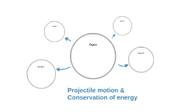 Projectile motion &