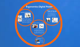 Ergonomics Digital Poster