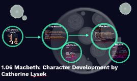 Copy of 1.06 Macbeth: Character Development