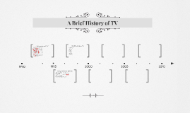 A Brief History of TV